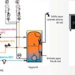 bomba de calor para generar agua caliente sanitaria 2